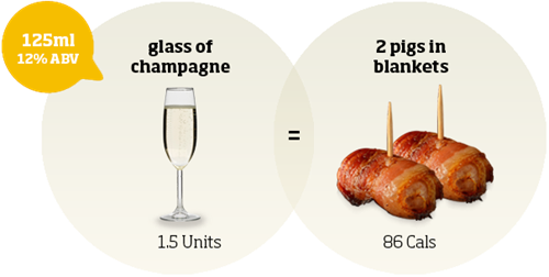 a glass of champagne has 86 calories
